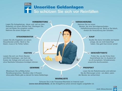 Unseriöse Geldanlagen - Tipps von finanztest.de