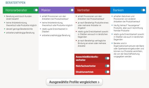 Screenshot Wegweiser Finanzberatung